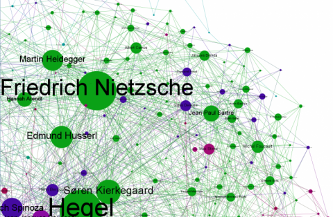 a Data Visualization