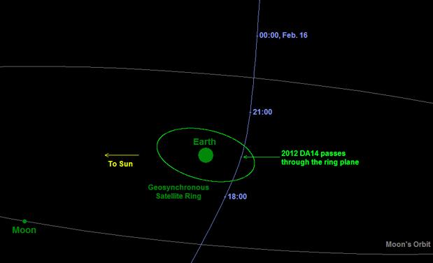 nasa feed asteroid - photo #24